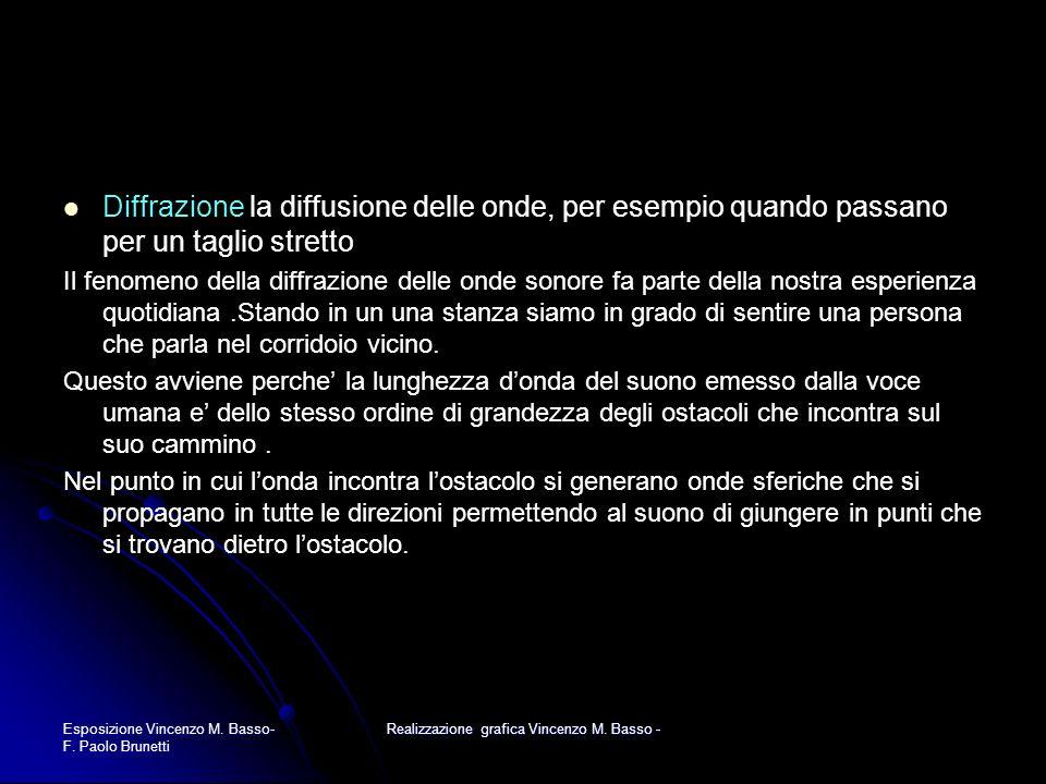 Esposizione Vincenzo M. Basso- F. Paolo Brunetti Realizzazione grafica Vincenzo M. Basso - Diffrazione la diffusione delle onde, per esempio quando pa