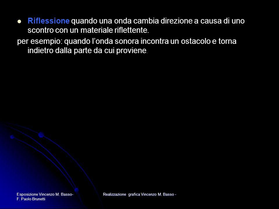 Esposizione Vincenzo M. Basso- F. Paolo Brunetti Realizzazione grafica Vincenzo M. Basso - Riflessione quando una onda cambia direzione a causa di uno