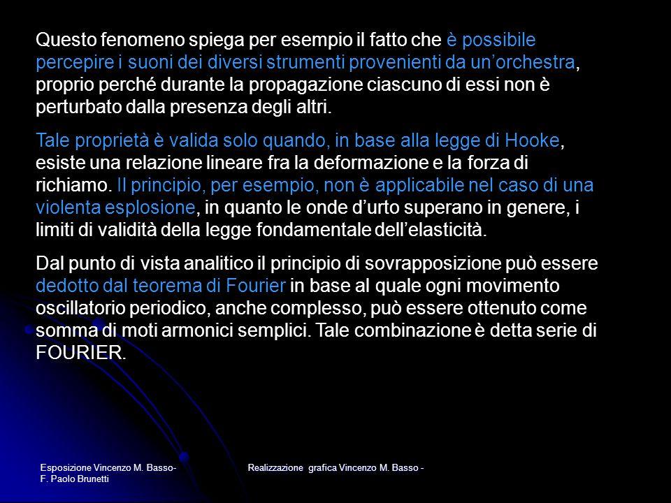 Esposizione Vincenzo M. Basso- F. Paolo Brunetti Realizzazione grafica Vincenzo M. Basso - Questo fenomeno spiega per esempio il fatto che è possibile