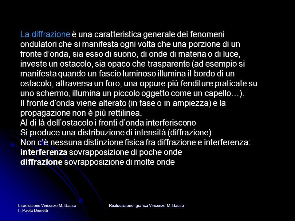 Esposizione Vincenzo M. Basso- F. Paolo Brunetti Realizzazione grafica Vincenzo M. Basso - La diffrazione è una caratteristica generale dei fenomeni o