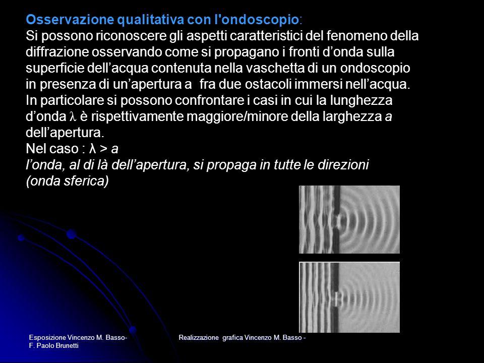 Esposizione Vincenzo M. Basso- F. Paolo Brunetti Realizzazione grafica Vincenzo M. Basso - Osservazione qualitativa con l'ondoscopio: Si possono ricon