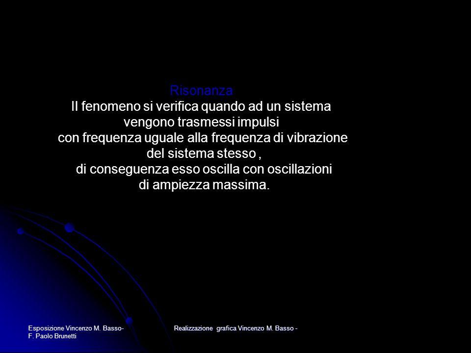 Esposizione Vincenzo M. Basso- F. Paolo Brunetti Realizzazione grafica Vincenzo M. Basso - Risonanza Il fenomeno si verifica quando ad un sistema veng