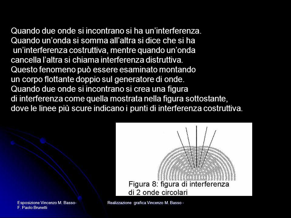 Esposizione Vincenzo M. Basso- F. Paolo Brunetti Realizzazione grafica Vincenzo M. Basso - Quando due onde si incontrano si ha uninterferenza. Quando