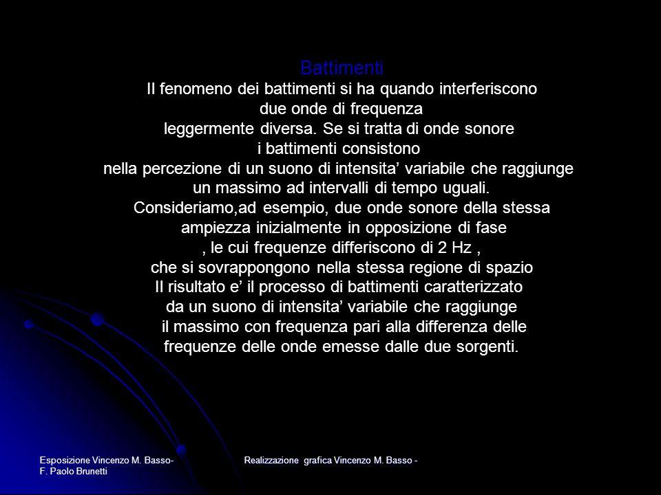 Esposizione Vincenzo M. Basso- F. Paolo Brunetti Realizzazione grafica Vincenzo M. Basso - Battimenti Il fenomeno dei battimenti si ha quando interfer
