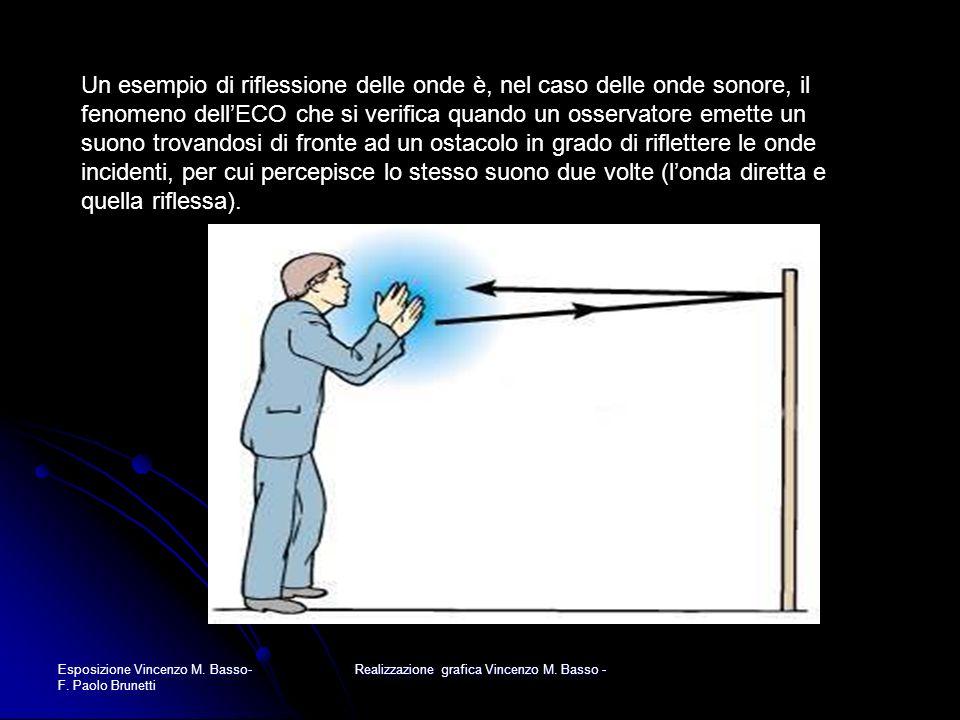 Esposizione Vincenzo M. Basso- F. Paolo Brunetti Realizzazione grafica Vincenzo M. Basso - Un esempio di riflessione delle onde è, nel caso delle onde