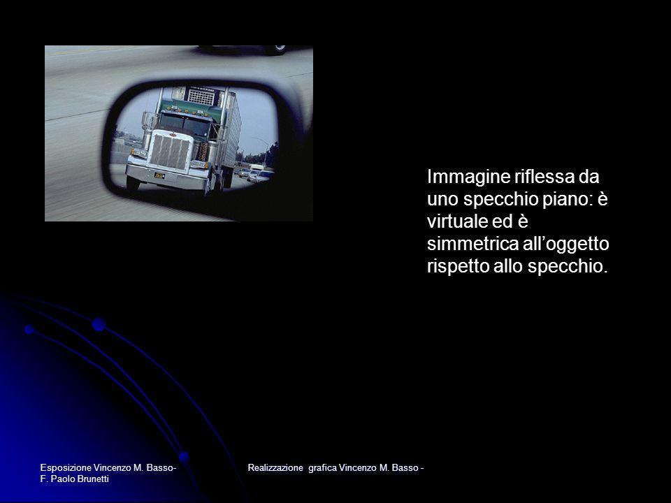 Esposizione Vincenzo M. Basso- F. Paolo Brunetti Realizzazione grafica Vincenzo M. Basso - Immagine riflessa da uno specchio piano: è virtuale ed è si