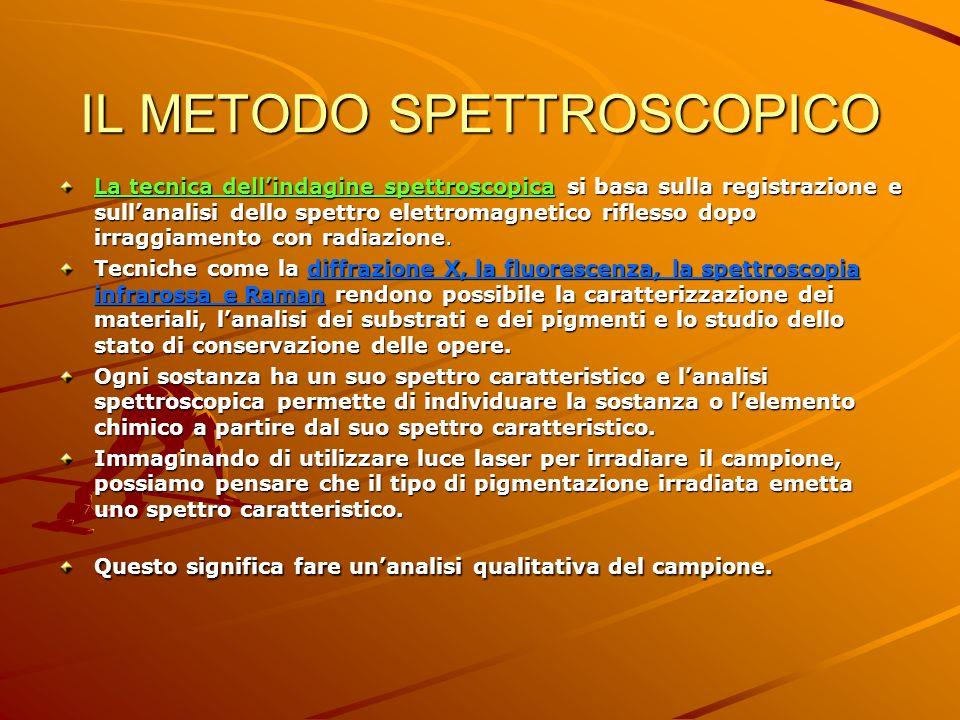 IL METODO SPETTROSCOPICO La tecnica dellindagine spettroscopica si basa sulla registrazione e sullanalisi dello spettro elettromagnetico riflesso dopo irraggiamento con radiazione.