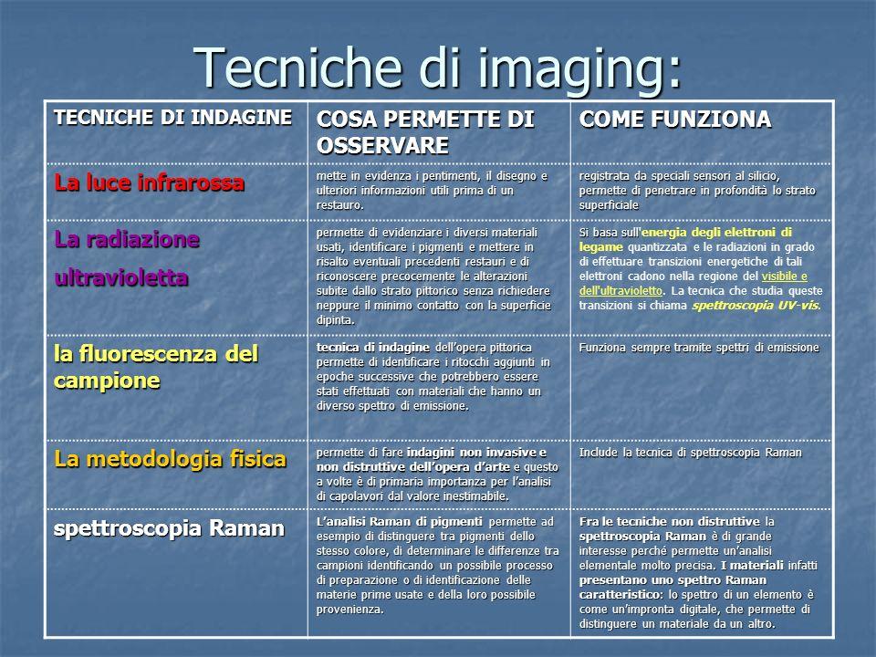 Tecniche di imaging: TECNICHE DI INDAGINE COSA PERMETTE DI OSSERVARE COME FUNZIONA La luce infrarossa mette in evidenza i pentimenti, il disegno e ulteriori informazioni utili prima di un restauro.