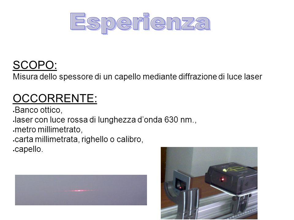 SCOPO: Misura dello spessore di un capello mediante diffrazione di luce laser OCCORRENTE: Banco ottico, laser con luce rossa di lunghezza donda 630 nm