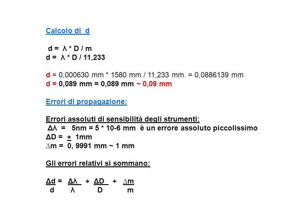 Calcolo di d d = λ * D / m d = λ * D / 11,233 d = 0,000630 mm * 1580 mm / 11,233 mm. = 0,0886139 mm d = 0,089 mm = 0,089 mm ~ 0,09 mm Errori di propag