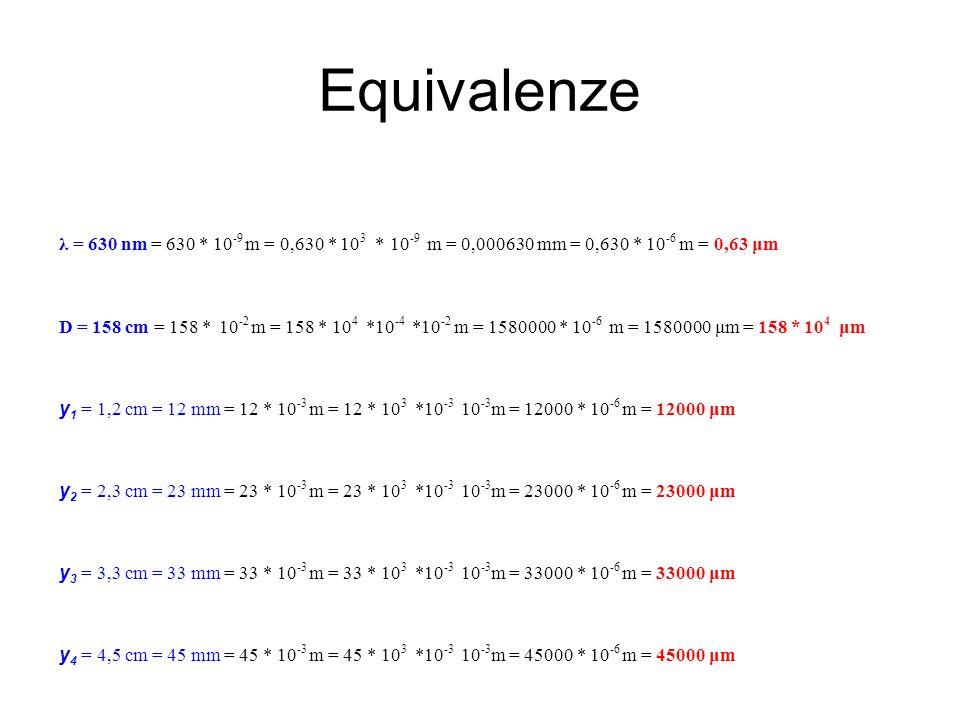 Equivalenze λ = 630 nm = 630 * 10 -9 m = 0,630 * 10 3 * 10 -9 m = 0,000630 mm = 0,630 * 10 -6 m = 0,63 μm D = 158 cm = 158 * 10 -2 m = 158 * 10 4 *10