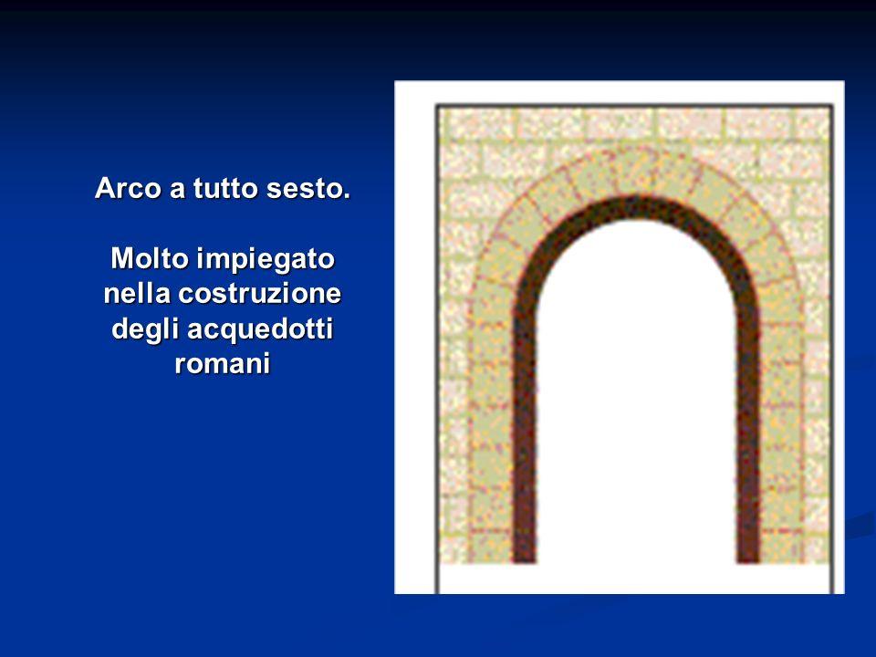 Arco a tutto sesto. Molto impiegato nella costruzione degli acquedotti romani