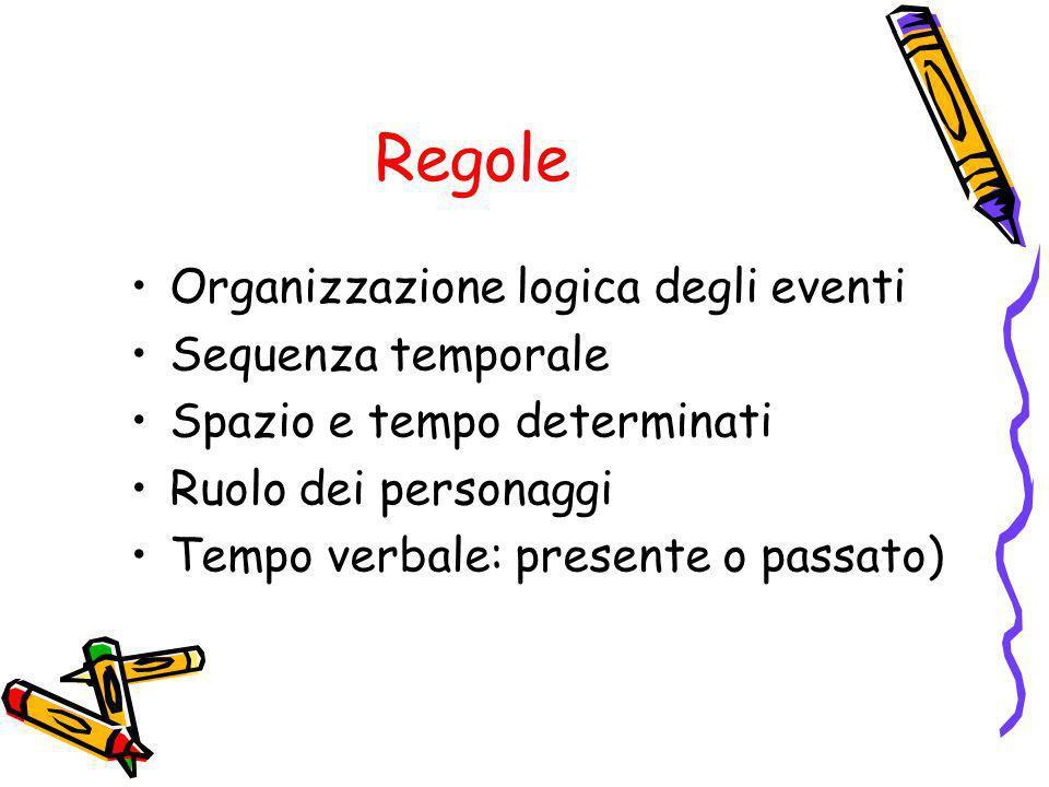 Regole Organizzazione logica degli eventi Sequenza temporale Spazio e tempo determinati Ruolo dei personaggi Tempo verbale: presente o passato)