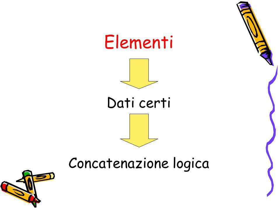 Elementi Dati certi Concatenazione logica