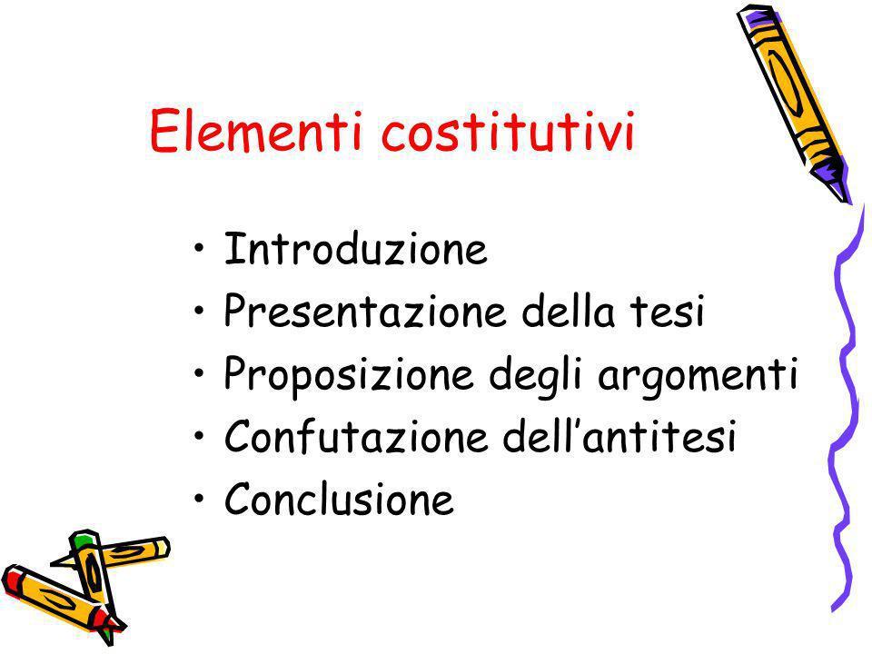Elementi costitutivi Introduzione Presentazione della tesi Proposizione degli argomenti Confutazione dellantitesi Conclusione