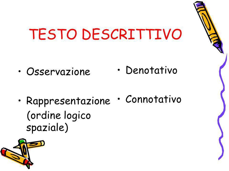 TESTO DESCRITTIVO Osservazione Rappresentazione (ordine logico spaziale) Denotativo Connotativo