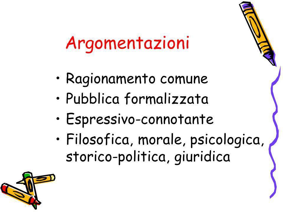 Argomentazioni Ragionamento comune Pubblica formalizzata Espressivo-connotante Filosofica, morale, psicologica, storico-politica, giuridica