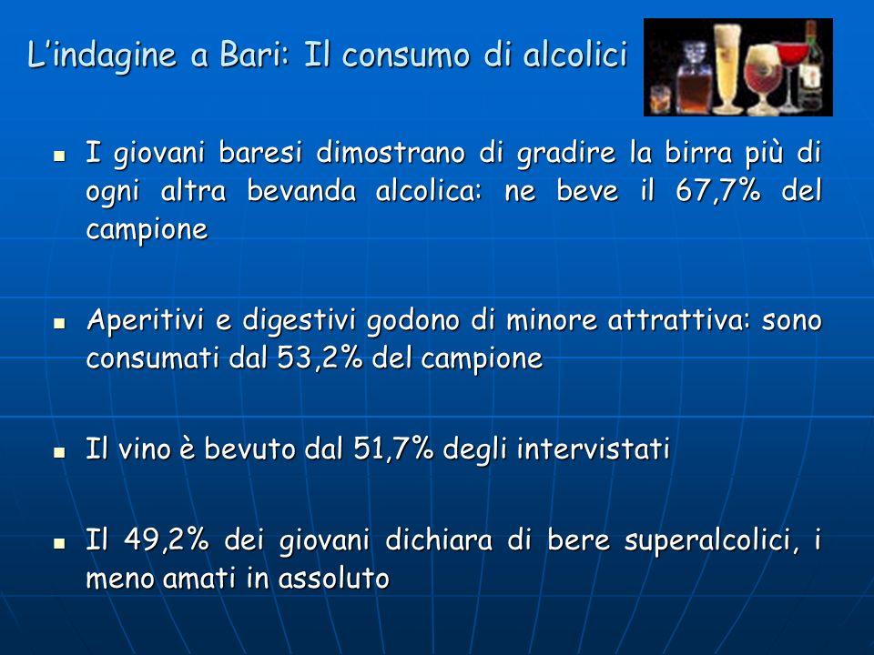 Lindagine a Bari: Il consumo di alcolici I giovani baresi dimostrano di gradire la birra più di ogni altra bevanda alcolica: ne beve il 67,7% del campione I giovani baresi dimostrano di gradire la birra più di ogni altra bevanda alcolica: ne beve il 67,7% del campione Aperitivi e digestivi godono di minore attrattiva: sono consumati dal 53,2% del campione Aperitivi e digestivi godono di minore attrattiva: sono consumati dal 53,2% del campione Il vino è bevuto dal 51,7% degli intervistati Il vino è bevuto dal 51,7% degli intervistati Il 49,2% dei giovani dichiara di bere superalcolici, i meno amati in assoluto Il 49,2% dei giovani dichiara di bere superalcolici, i meno amati in assoluto