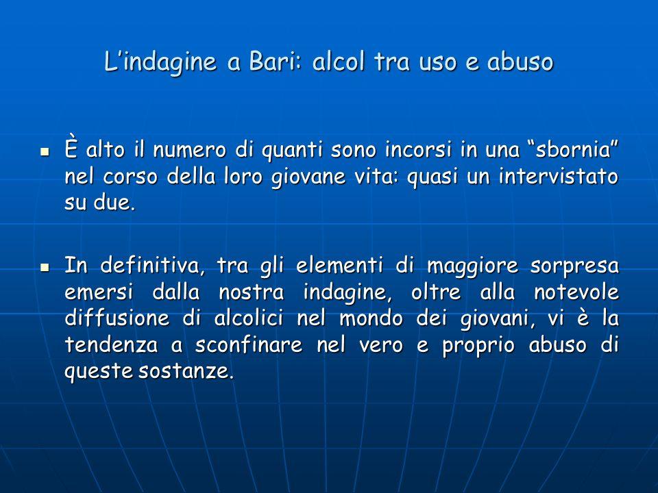 Lindagine a Bari: alcol tra uso e abuso È alto il numero di quanti sono incorsi in una sbornia nel corso della loro giovane vita: quasi un intervistato su due.