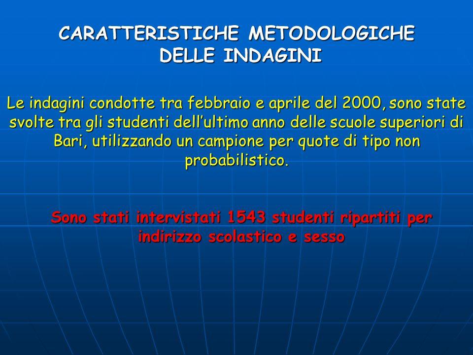 Le indagini condotte tra febbraio e aprile del 2000, sono state svolte tra gli studenti dellultimo anno delle scuole superiori di Bari, utilizzando un campione per quote di tipo non probabilistico.