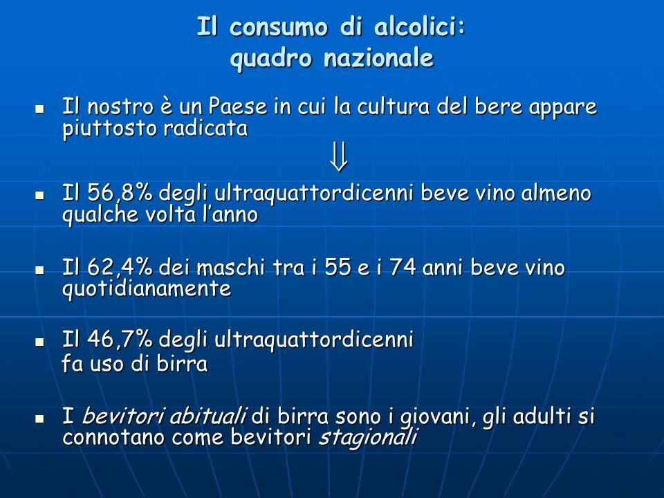 Il consumo di alcolici: quadro nazionale Il nostro è un Paese in cui la cultura del bere appare piuttosto radicata Il nostro è un Paese in cui la cultura del bere appare piuttosto radicata Il 56,8% degli ultraquattordicenni beve vino almeno qualche volta lanno Il 56,8% degli ultraquattordicenni beve vino almeno qualche volta lanno Il 62,4% dei maschi tra i 55 e i 74 anni beve vino quotidianamente Il 62,4% dei maschi tra i 55 e i 74 anni beve vino quotidianamente Il 46,7% degli ultraquattordicenni Il 46,7% degli ultraquattordicenni fa uso di birra fa uso di birra I bevitori abituali di birra sono i giovani, gli adulti si connotano come bevitori stagionali I bevitori abituali di birra sono i giovani, gli adulti si connotano come bevitori stagionali