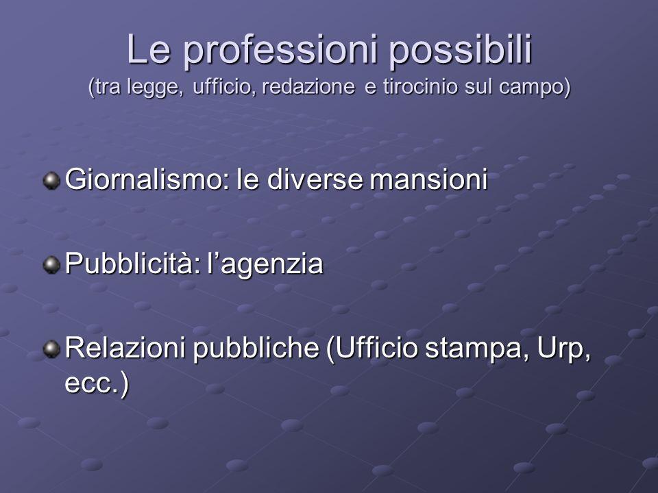 Le professioni possibili (tra legge, ufficio, redazione e tirocinio sul campo) Giornalismo: le diverse mansioni Pubblicità: lagenzia Relazioni pubbliche (Ufficio stampa, Urp, ecc.)