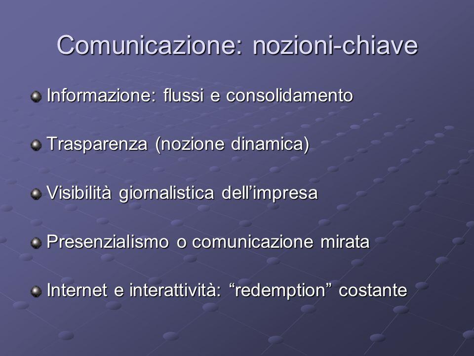 Comunicazione: nozioni-chiave Informazione: flussi e consolidamento Trasparenza (nozione dinamica) Visibilità giornalistica dellimpresa Presenzialismo o comunicazione mirata Internet e interattività: redemption costante