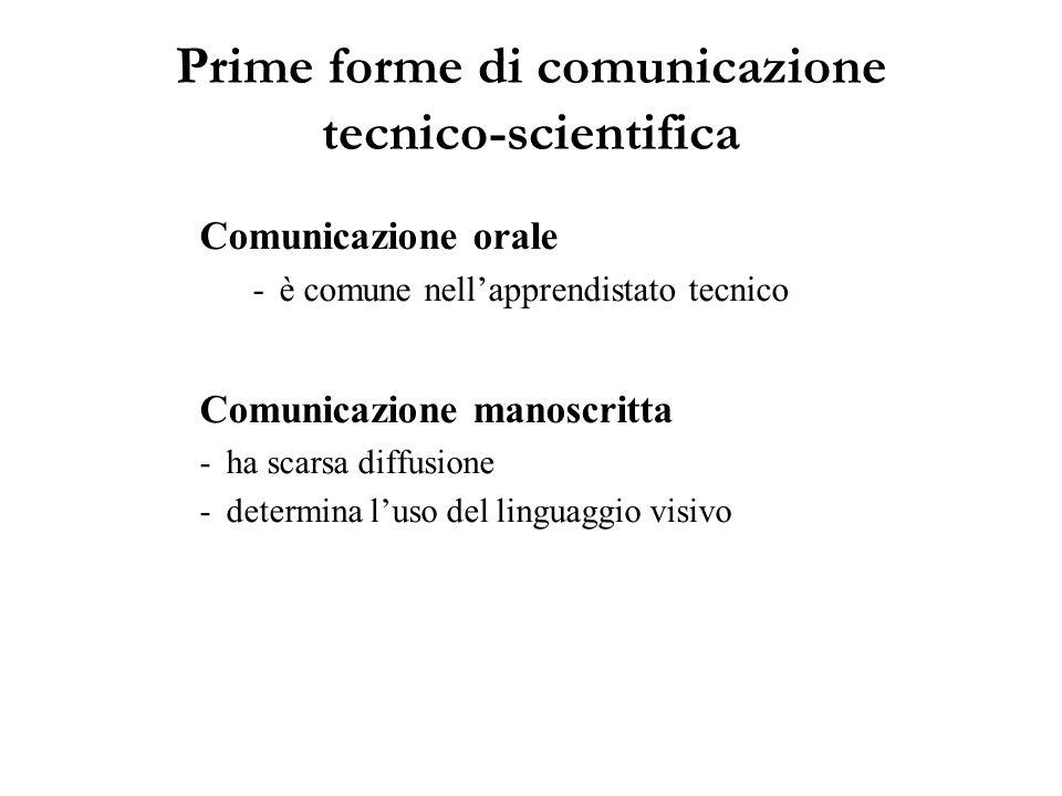 Prime forme di comunicazione tecnico-scientifica Comunicazione orale è comune nellapprendistato tecnico Comunicazione manoscritta -ha scarsa diffusio
