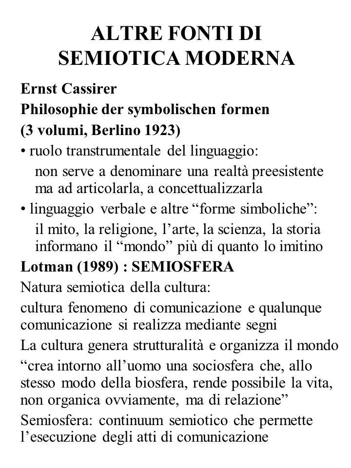 ALTRE FONTI DI SEMIOTICA MODERNA Ernst Cassirer Philosophie der symbolischen formen (3 volumi, Berlino 1923) ruolo transtrumentale del linguaggio: non