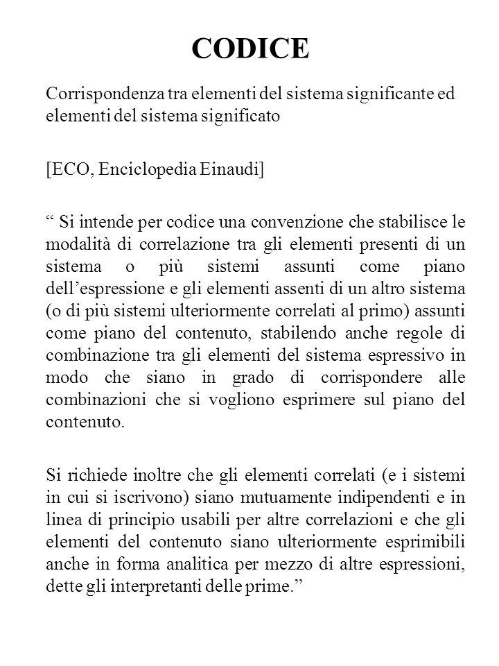 CODICE Corrispondenza tra elementi del sistema significante ed elementi del sistema significato [ECO, Enciclopedia Einaudi] Si intende per codice una