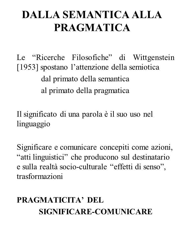 DALLA SEMANTICA ALLA PRAGMATICA Le Ricerche Filosofiche di Wittgenstein [1953] spostano lattenzione della semiotica dal primato della semantica al pri