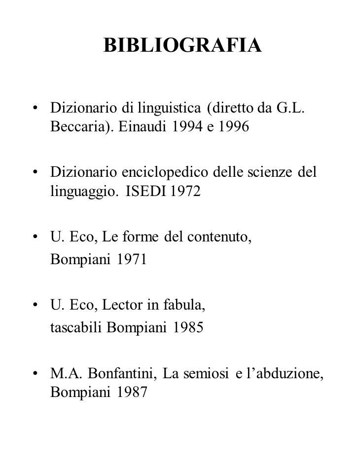 BIBLIOGRAFIA Dizionario di linguistica (diretto da G.L. Beccaria). Einaudi 1994 e 1996 Dizionario enciclopedico delle scienze del linguaggio. ISEDI 19
