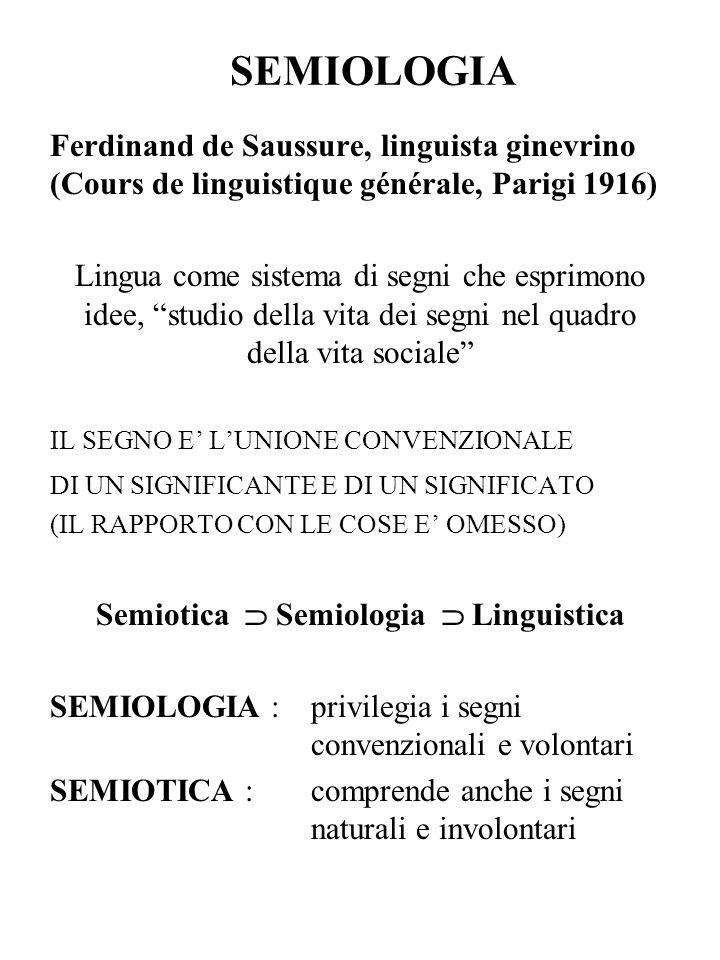 SEMIOLOGIA Ferdinand de Saussure, linguista ginevrino (Cours de linguistique générale, Parigi 1916) Lingua come sistema di segni che esprimono idee, s