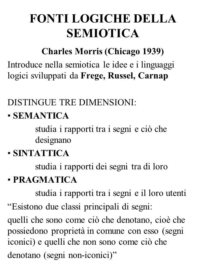 FONTI LOGICHE DELLA SEMIOTICA Charles Morris (Chicago 1939) Introduce nella semiotica le idee e i linguaggi logici sviluppati da Frege, Russel, Carnap