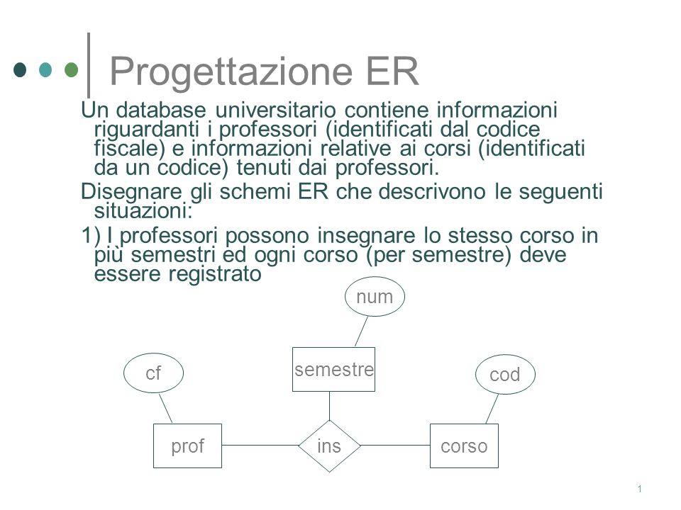 1 Progettazione ER Un database universitario contiene informazioni riguardanti i professori (identificati dal codice fiscale) e informazioni relative ai corsi (identificati da un codice) tenuti dai professori.