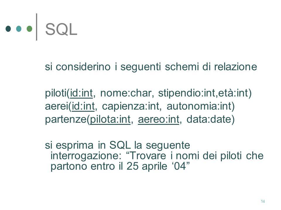 13 SQL In riferimento agli schemi di relazione appena definiti, si esprima in SQL la seguente interrogazione: Trovare i nomi e letà di tutti gli impie