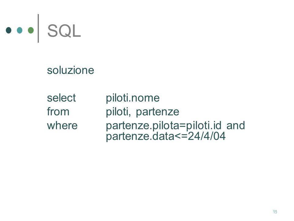 14 SQL si considerino i seguenti schemi di relazione piloti(id:int, nome:char, stipendio:int,età:int) aerei(id:int, capienza:int, autonomia:int) parte