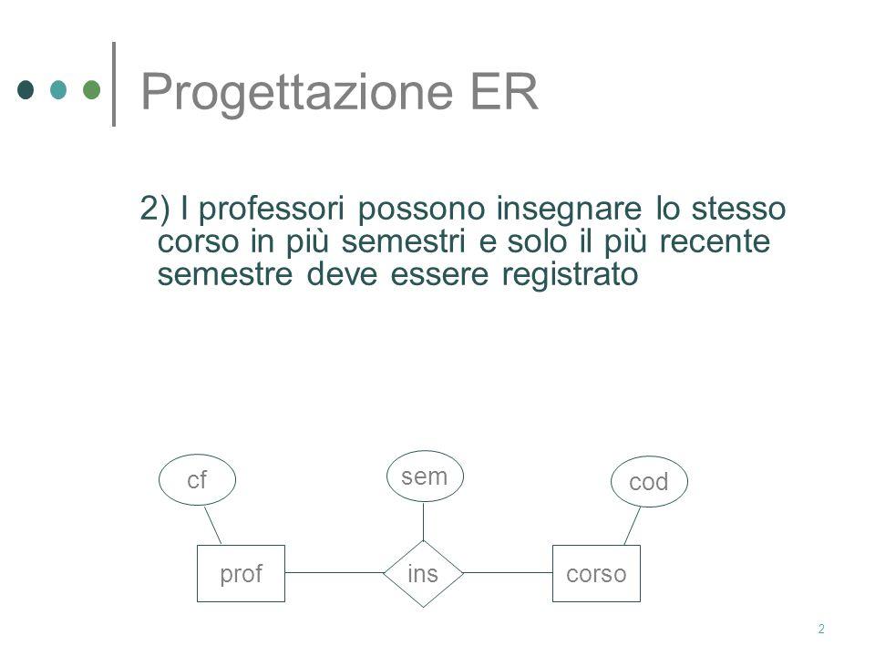 2 Progettazione ER 2) I professori possono insegnare lo stesso corso in più semestri e solo il più recente semestre deve essere registrato profcorso ins cf sem cod