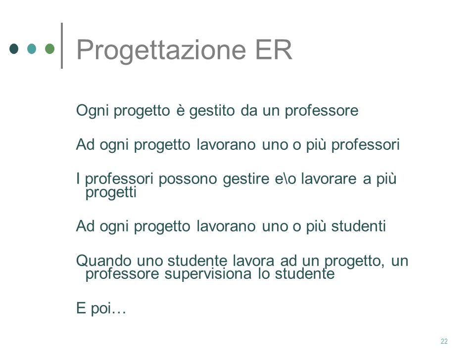 21 Progettazione ER Si considerino le seguenti informazioni riguardanti un DB universitario: i professori sono univocamente identificati dal codice fi