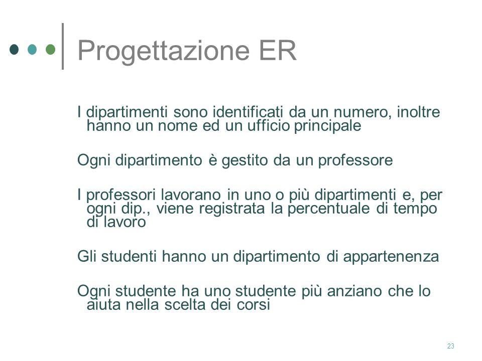 22 Progettazione ER Ogni progetto è gestito da un professore Ad ogni progetto lavorano uno o più professori I professori possono gestire e\o lavorare