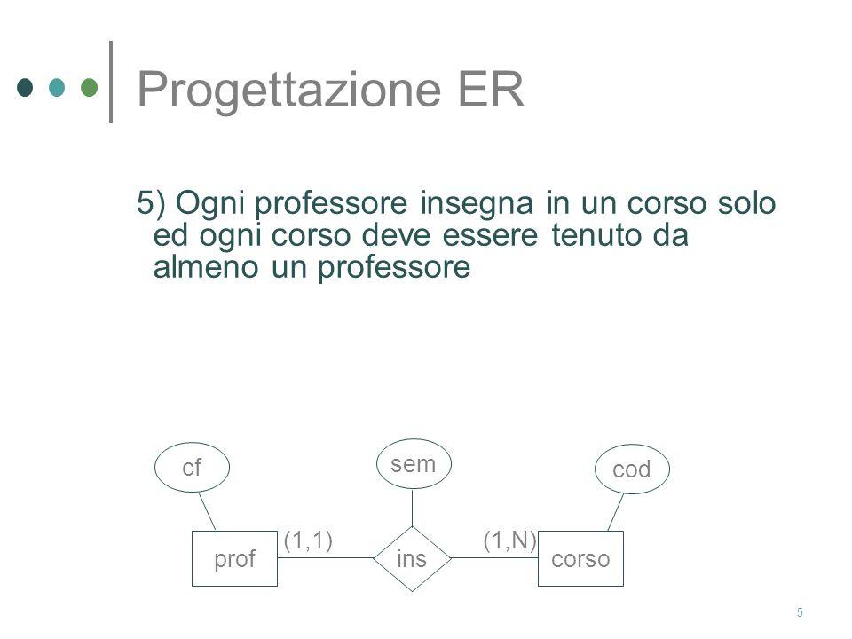 5 Progettazione ER 5) Ogni professore insegna in un corso solo ed ogni corso deve essere tenuto da almeno un professore profcorso ins cf sem cod (1,1)(1,N)