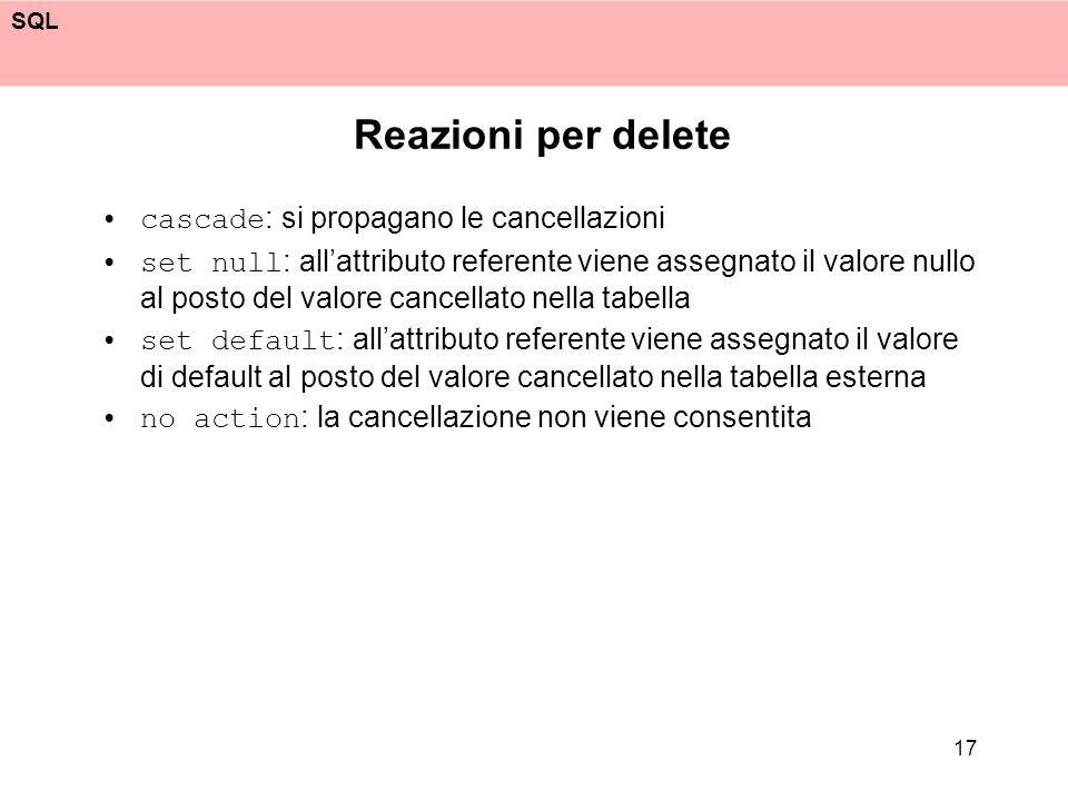 SQL 17 Reazioni per delete cascade : si propagano le cancellazioni set null : allattributo referente viene assegnato il valore nullo al posto del valo