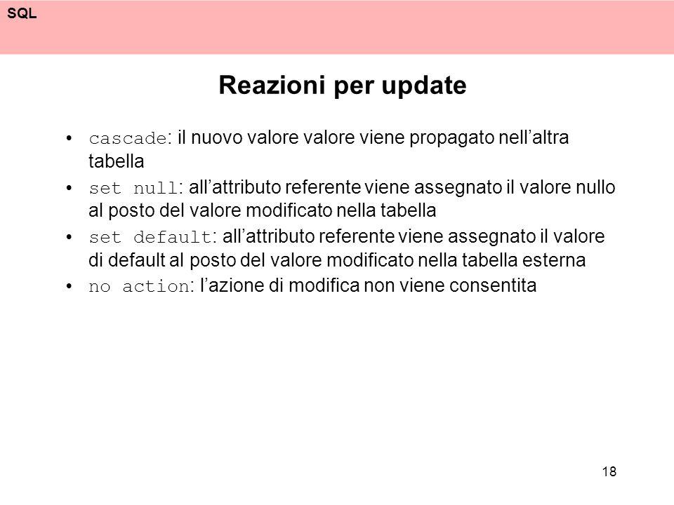 SQL 18 Reazioni per update cascade : il nuovo valore valore viene propagato nellaltra tabella set null : allattributo referente viene assegnato il val