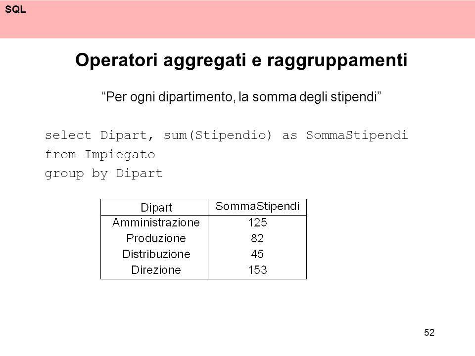 SQL 52 Operatori aggregati e raggruppamenti Per ogni dipartimento, la somma degli stipendi select Dipart, sum(Stipendio) as SommaStipendi from Impiega