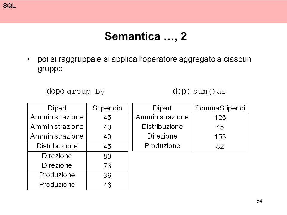 SQL 54 Semantica …, 2 poi si raggruppa e si applica loperatore aggregato a ciascun gruppo dopo group by dopo sum()as