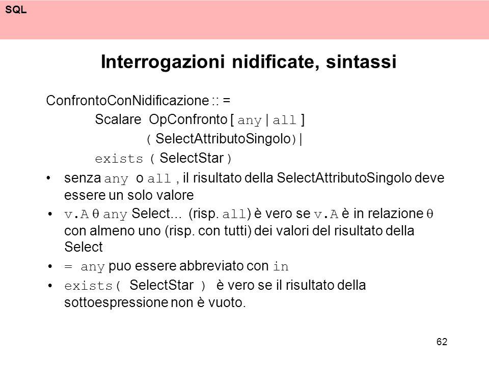 SQL 62 Interrogazioni nidificate, sintassi ConfrontoConNidificazione :: = Scalare OpConfronto [ any | all ] ( SelectAttributoSingolo ) | exists ( Sele