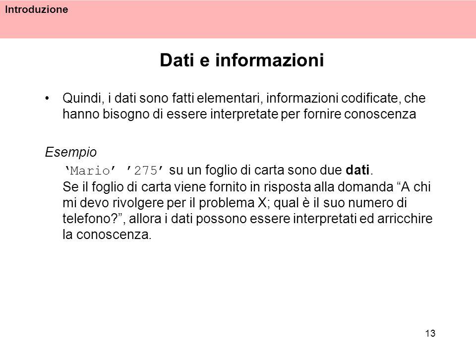 Introduzione 13 Dati e informazioni Quindi, i dati sono fatti elementari, informazioni codificate, che hanno bisogno di essere interpretate per fornir