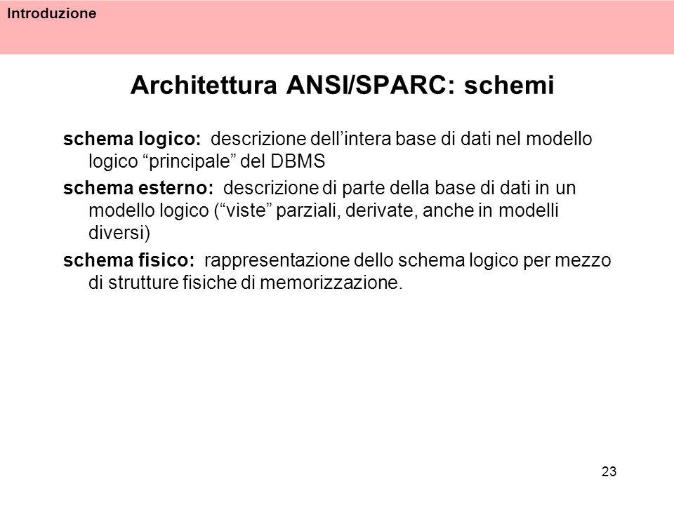 Introduzione 23 Architettura ANSI/SPARC: schemi schema logico: descrizione dellintera base di dati nel modello logico principale del DBMS schema ester