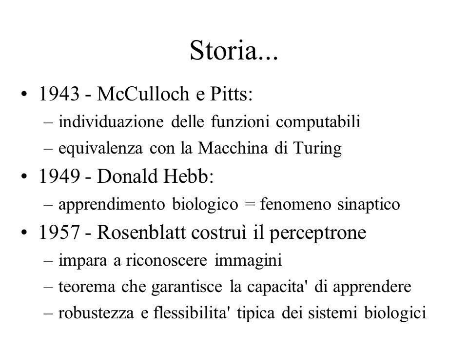 Storia... 1943 - McCulloch e Pitts: –individuazione delle funzioni computabili –equivalenza con la Macchina di Turing 1949 - Donald Hebb: –apprendimen