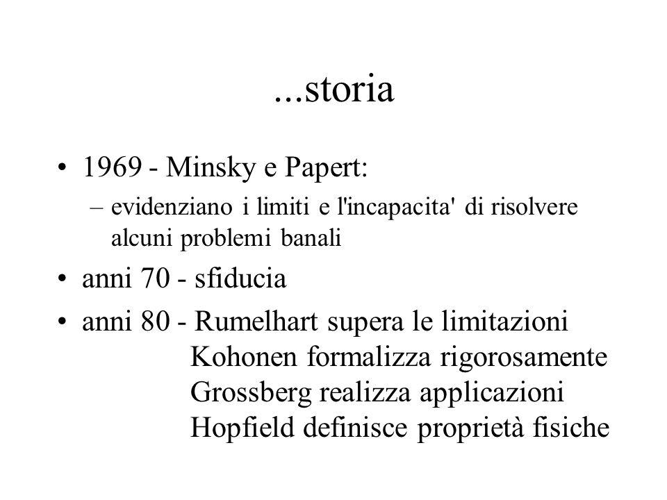 ...storia 1969 - Minsky e Papert: –evidenziano i limiti e l incapacita di risolvere alcuni problemi banali anni 70 - sfiducia anni 80 - Rumelhart supera le limitazioni Kohonen formalizza rigorosamente Grossberg realizza applicazioni Hopfield definisce proprietà fisiche